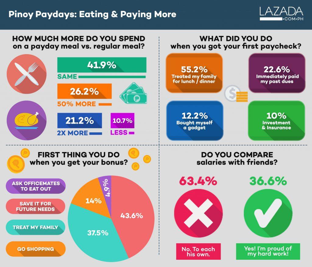 payday-sale-lazada-1